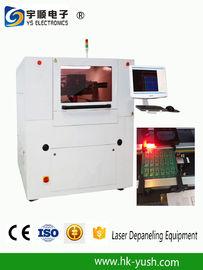 ЧПУ для резки лазера